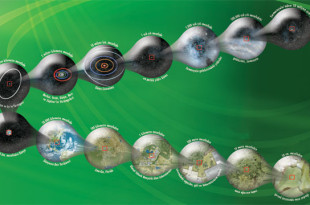Uzaydan atoma fantastik yolculuk